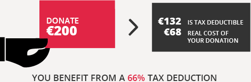 Donate €200, €132 is tax deductible. You benefit from a 66% tax deduction.